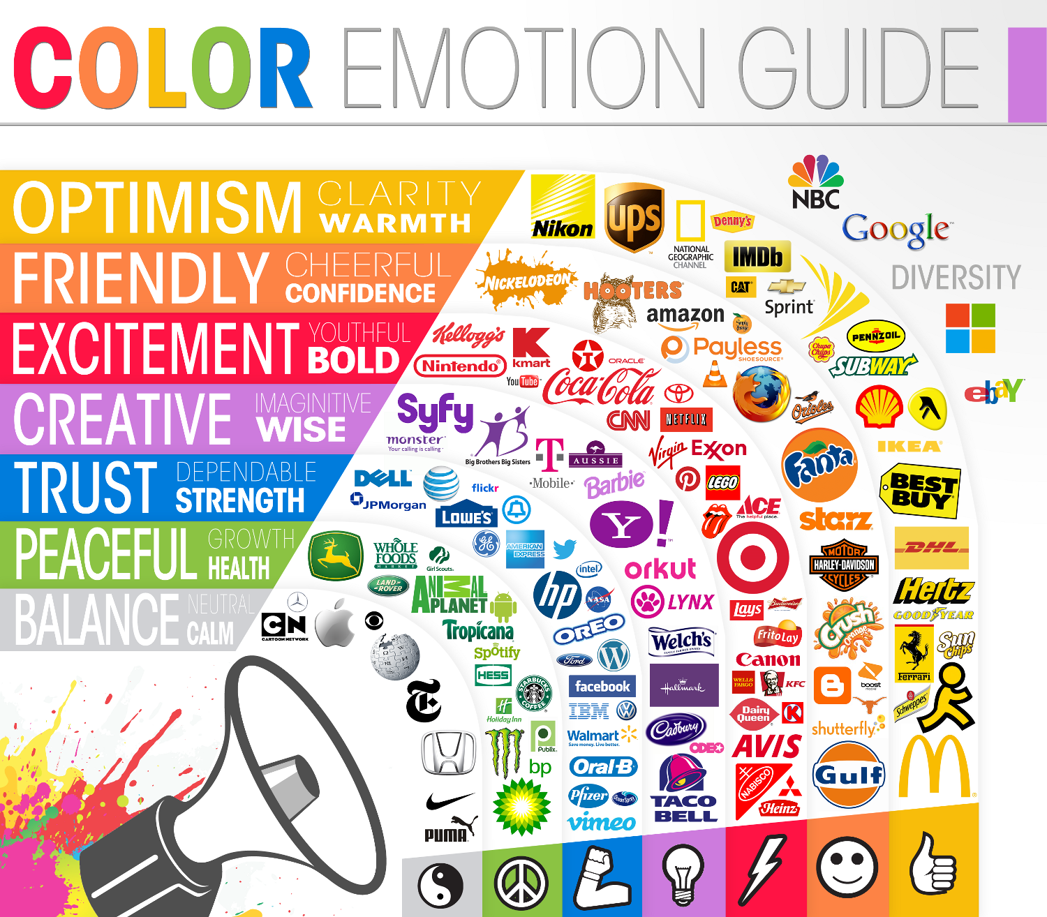 Color Emotion Marketing Guide